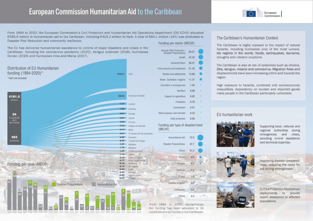 Infografía Car UE 2019