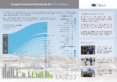 Miniatura Infografía Caribe 2020 UE