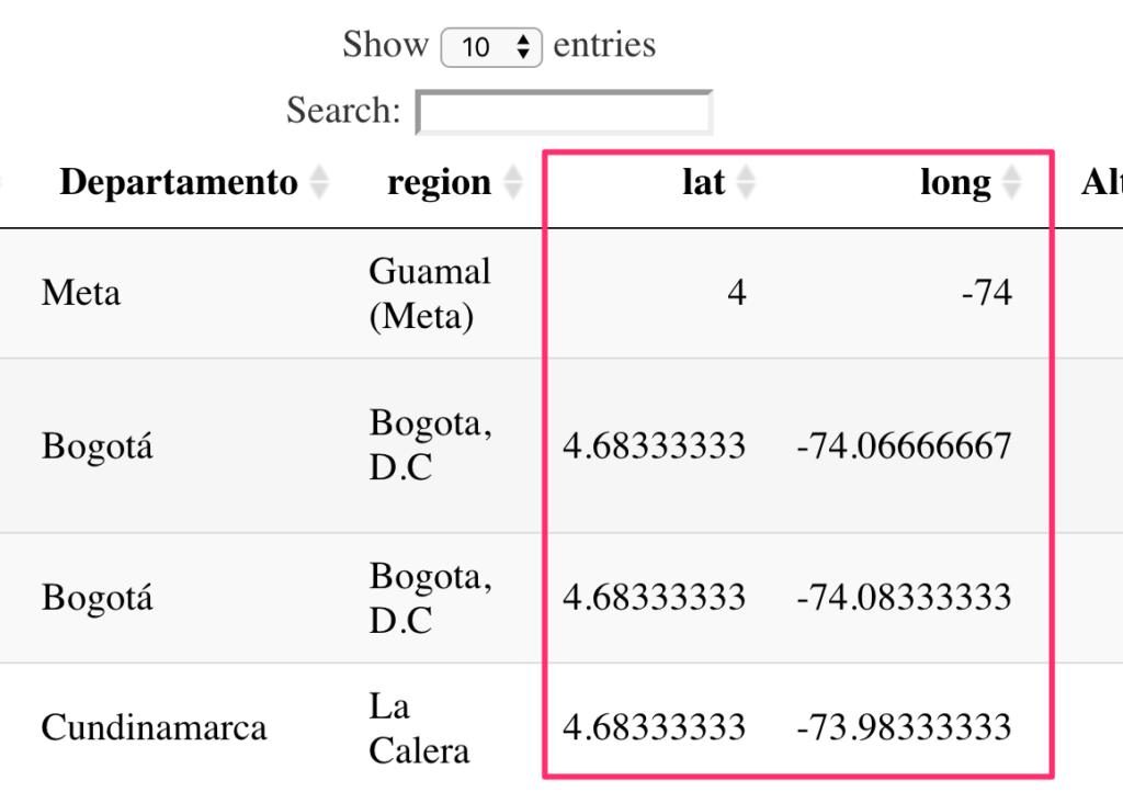 tabla coordenadas separadas longitud y latitud